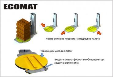 ECOMAT FS